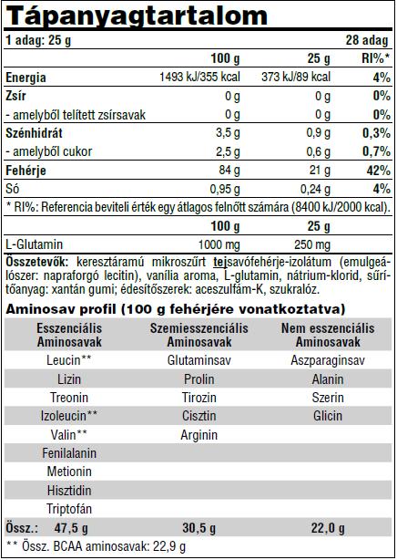 Galvanize 100 Isolate tápanyagtartalom és összetevők