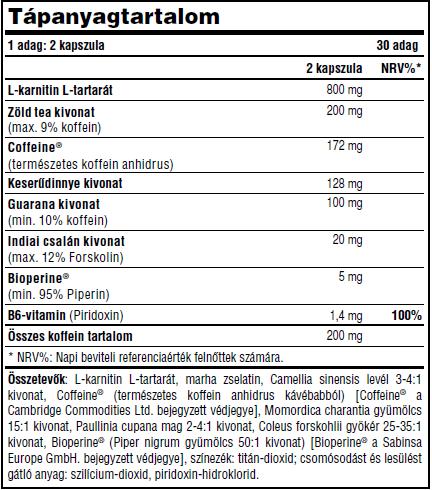 Galvanize 212 Fahrenheit tápanyagtartalom és összetevők