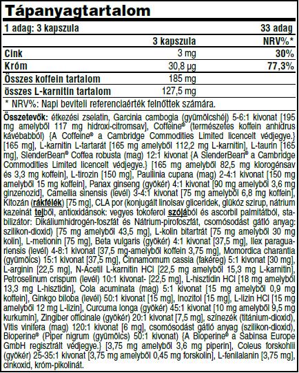 Galvanize 33 burn tápanyagtartalom és összetevők