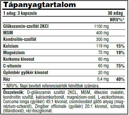 Galvanize Joint support tápanyagtartalom és összetevők