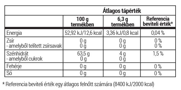 Biocom Kindervit trópusi gyümölcsízű italpor hatóanyag