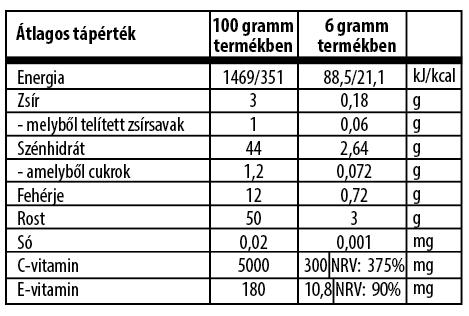 Biocom Mikrobiom-Pro utántöltő+Rost hatóanyag
