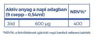 Biocom Szelíd kék jód csepp hatóanyag